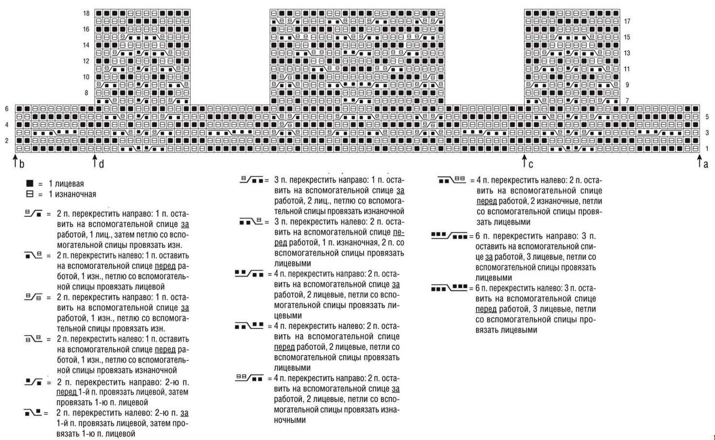 Вязание спицами ирландские узоры схемы и описание