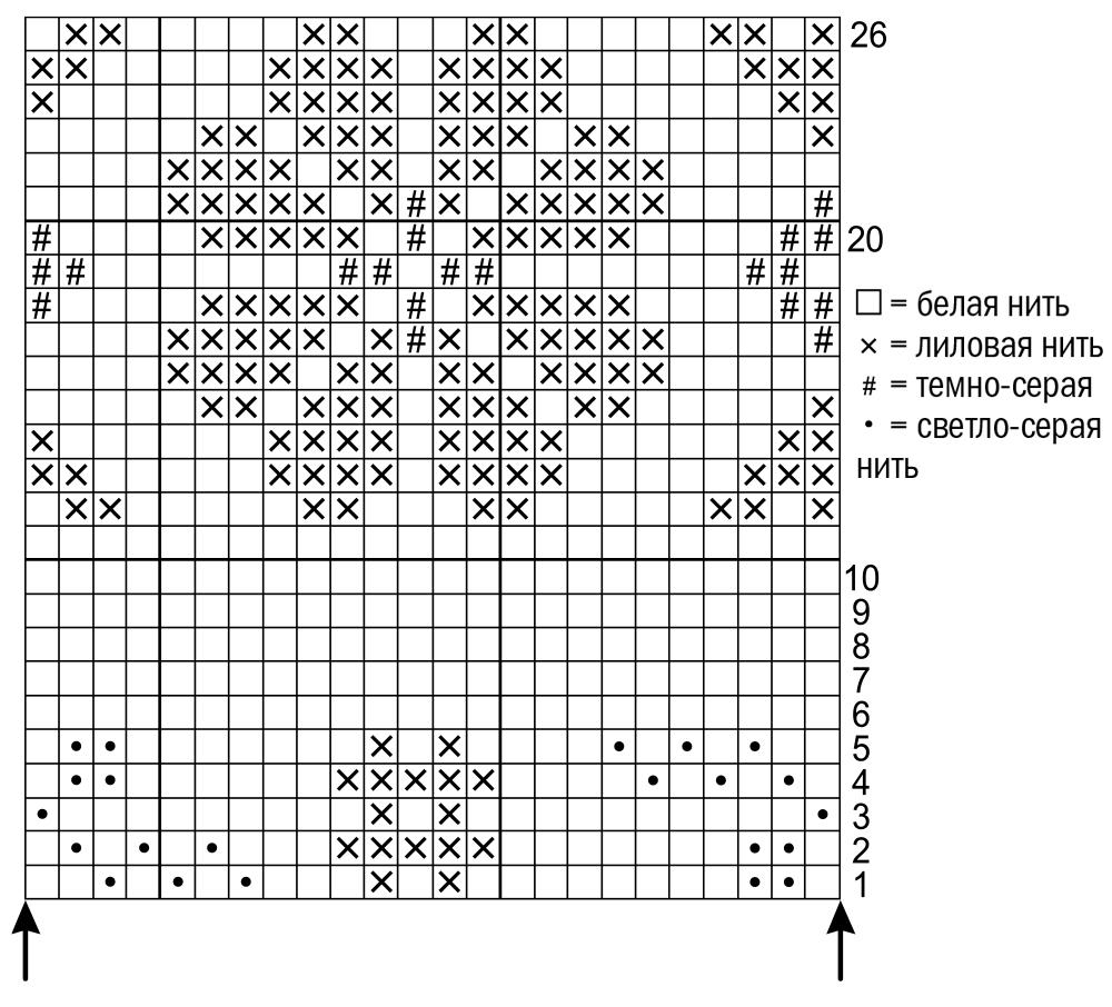 подбрила как найти схему для вязания по картинке будут представлены основные